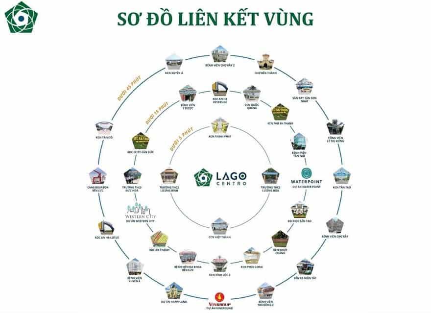 tien-ich-lien-ket-khu-vuc-du-an-lago-centro-min