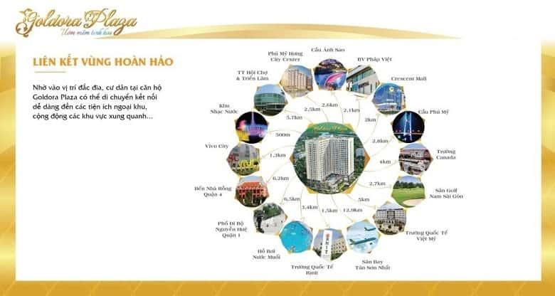 lien-ket-vung-hoan-hao-goldora-plaza-min